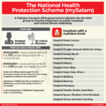 Updates on The National Health Protection Scheme (mySalam)