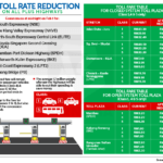 PLUS Toll Rate Reduction